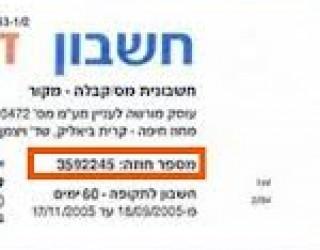 Comment diminuer votre facture d'électricité en Israël ?