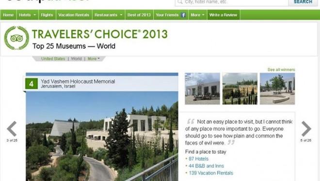 Yad Vashem classé dans le top 5 des meilleurs musées du monde