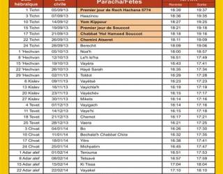 Calendrier des fêtes, paracha et horaires de shabbat à Ashdod  pour l'année 5774