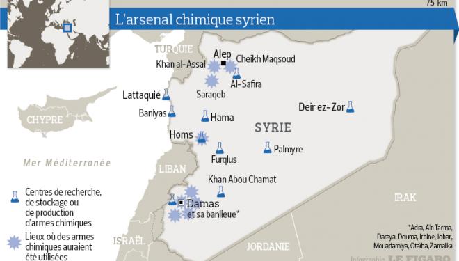 Début de destruction des armes chimiques syriennes