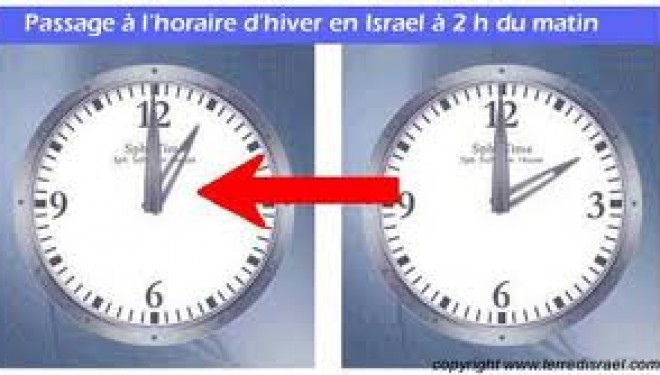 Israël : Passage à l'heure d'hiver cette fin de semaine !