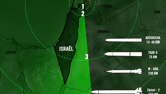 """170000 roquettes et missiles menacent Israël"""
