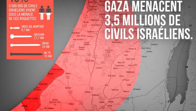 Plus de 20 roquettes tirées sur Israël depuis la bande de Gaza