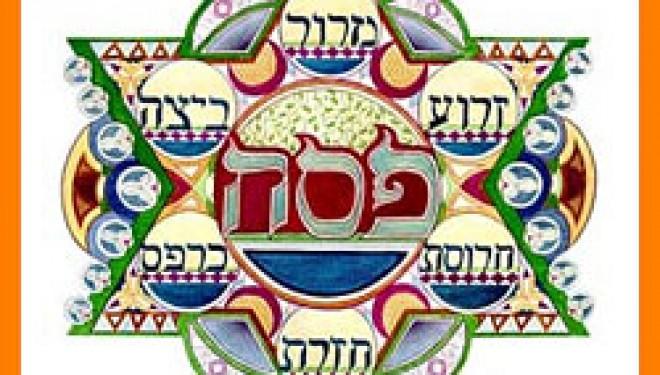 La Bedikat 'Hamets – Quand ?