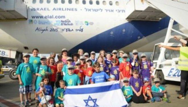 Réponses aux raisons de ne pas faire l'Aliyah