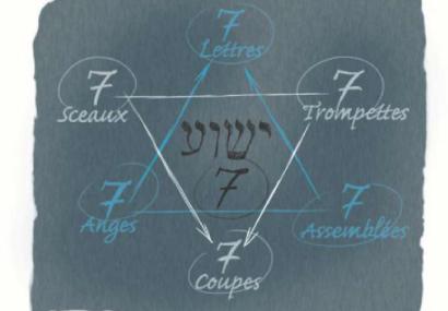 Israël a pour mission de dévoiler le fruit de la délivrance qui est Machia'h : conférence du Dr. Eric El-Baze