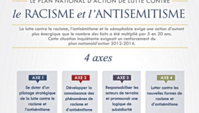 Plan national de lutte contre le racisme et l'antisémitisme 2018-2020